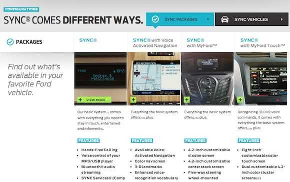 FORD-SYNC-Packages